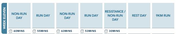 Week 11 10km run