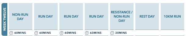 Week 12 10km run