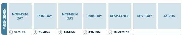Week 7 10km run