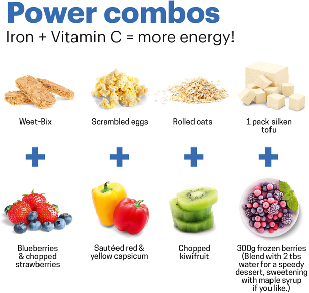 Iron and vitamin C sources