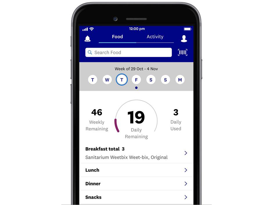 WW app tracking dashboard