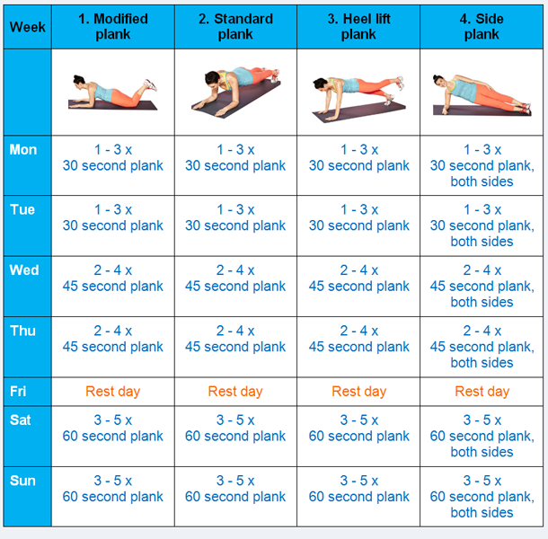 4 week plank challenge