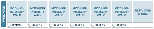 Week 4 Walking plan