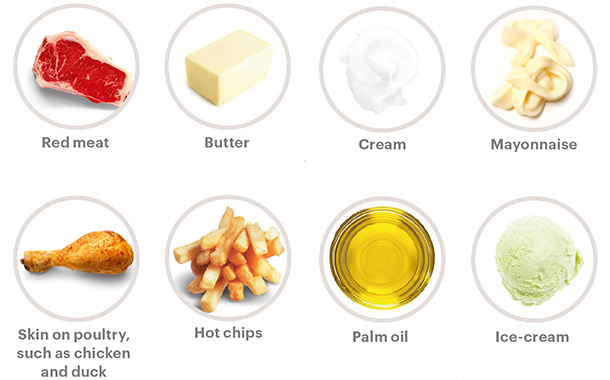 diet high in unsaturated fats.