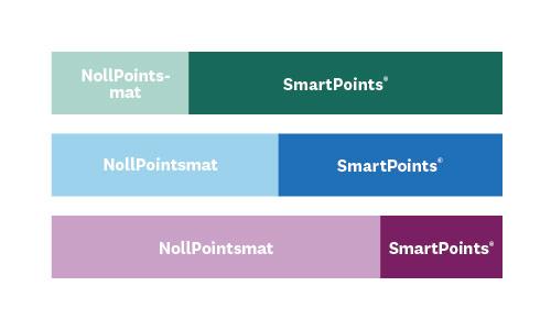 grön blå och lila balans av SmartPoints och NollPointsmat