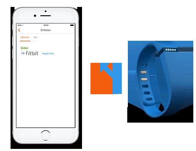 anslut aktivitetsenhet till viktminsknings app