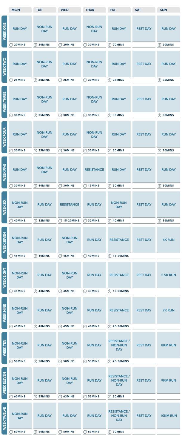10km run planner