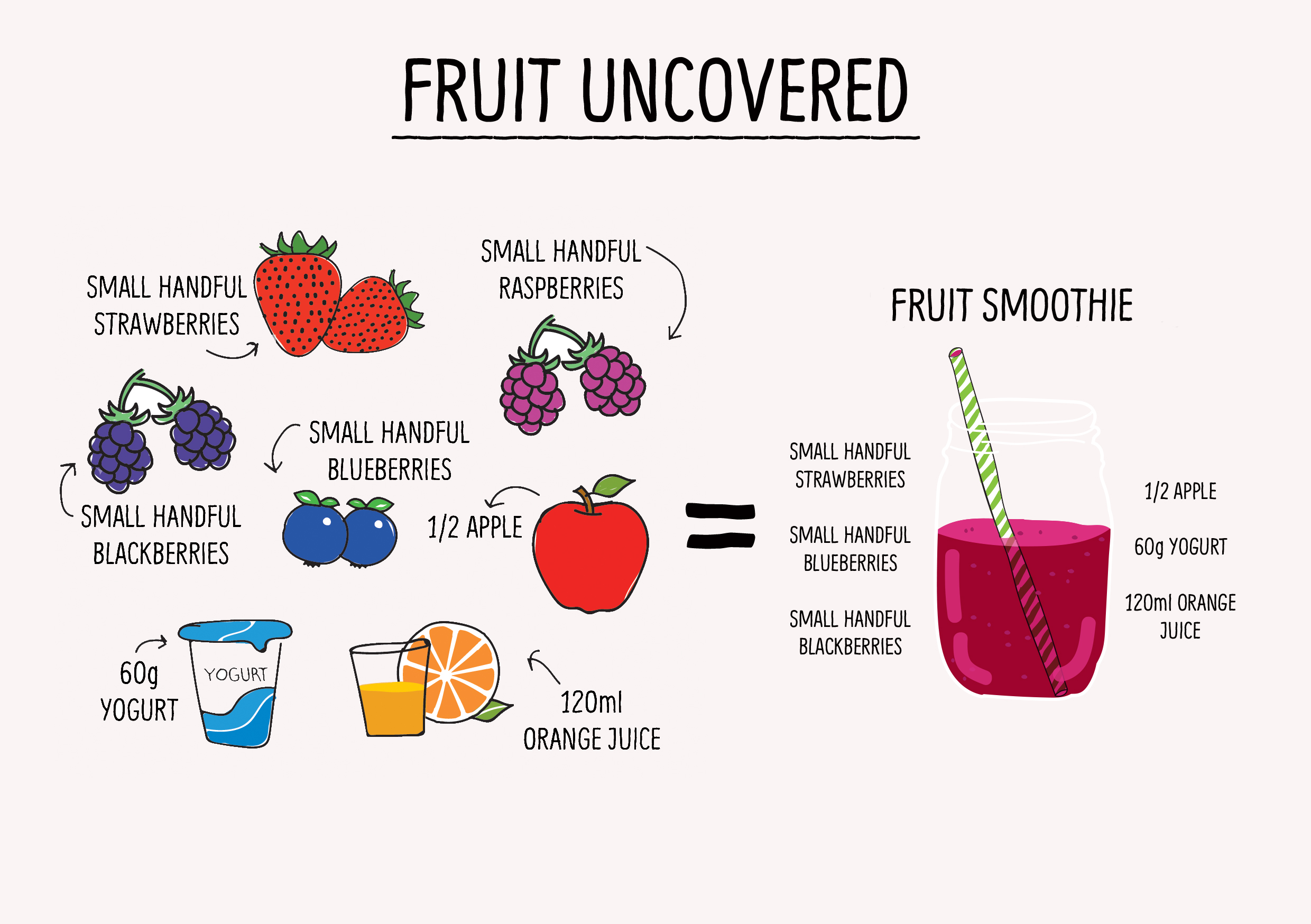Smoothies_and_juices_image