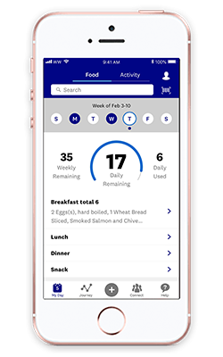 App ähnlich Weight Watchers