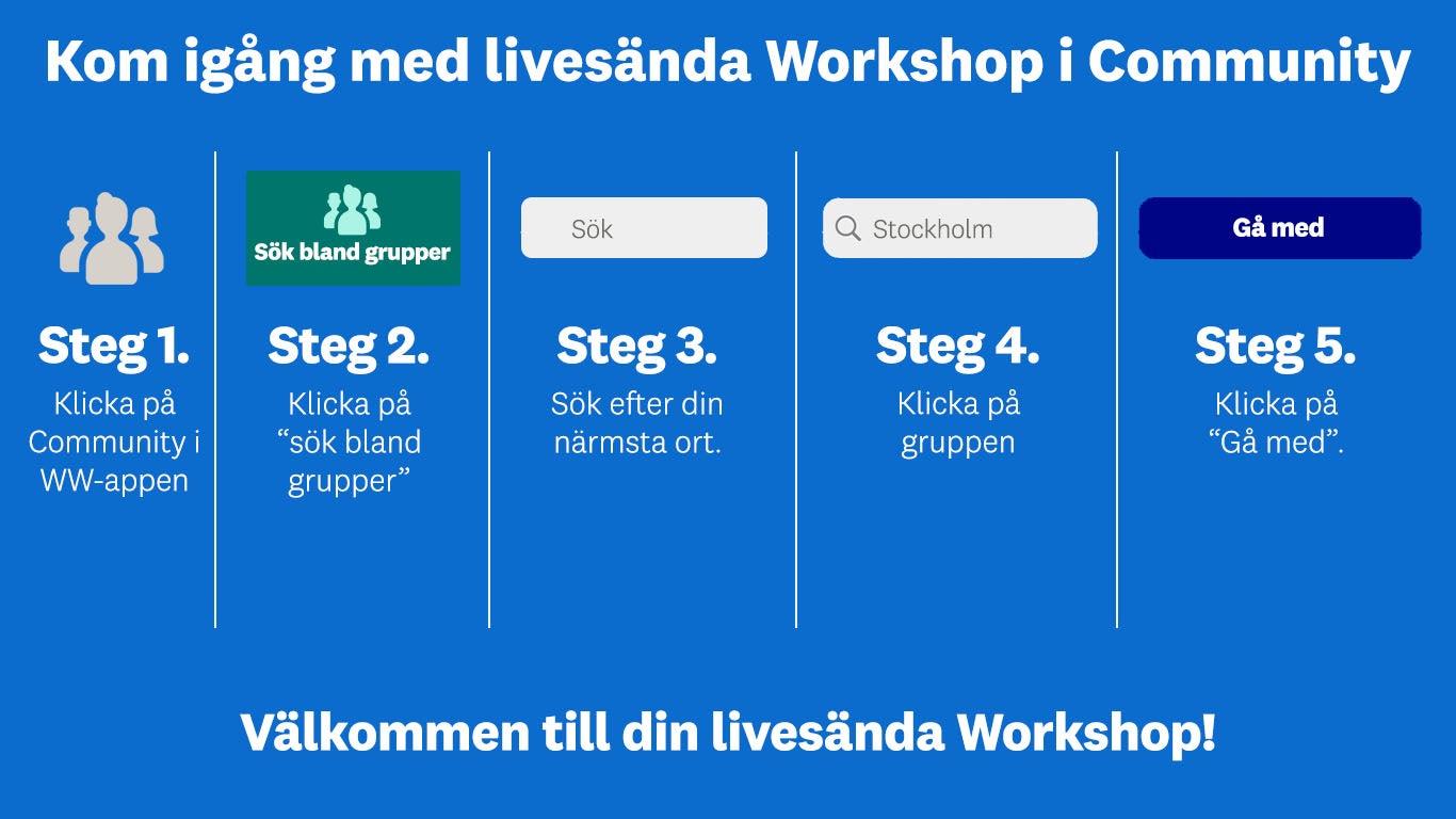hitta till din livesända workshop via din orts grupp i WW-appen