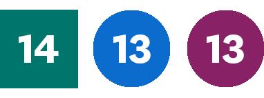 Grön 14, Blå 13, Lila 13