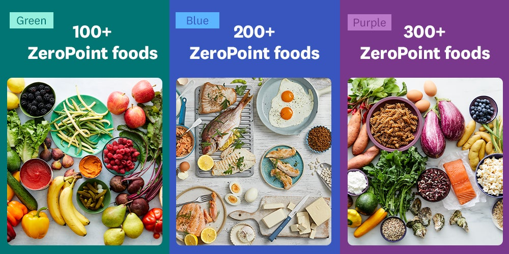 ZeroPoint foods