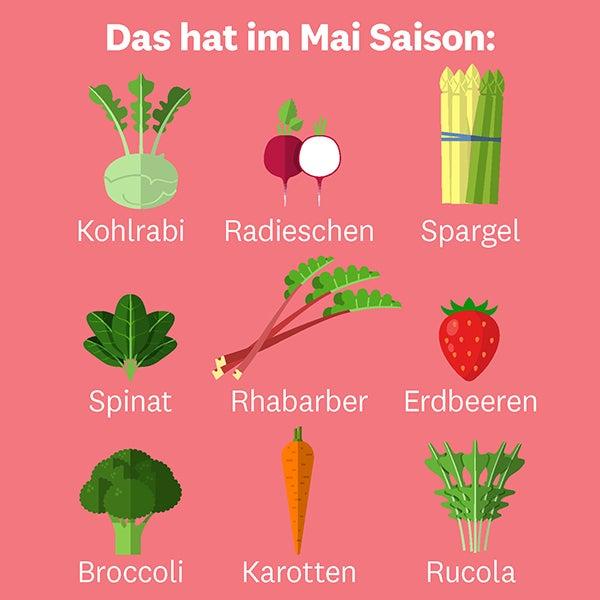 Obst und Gemüse wie Rhabarber, Spargel und Erdbeeren, das im Mai Saison hat