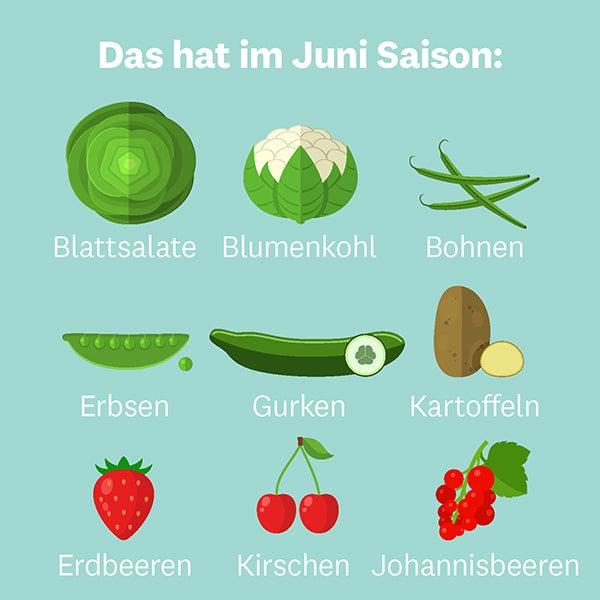 Grafik Saison Obst und Gemüse im Juni