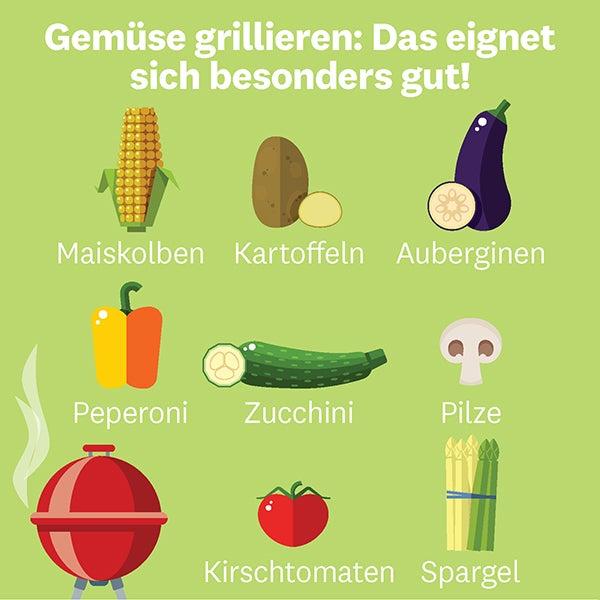 Grafische Übersicht über die geeigneten Gemüsesorten zum Grillieren