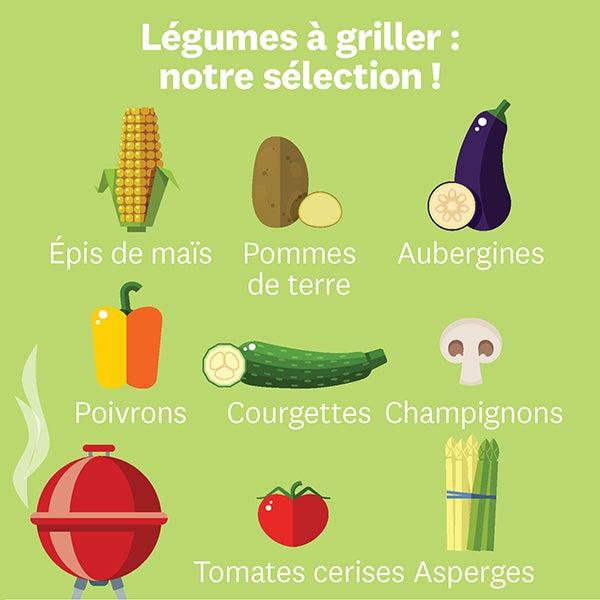 Aperçu graphique des légumes à griller