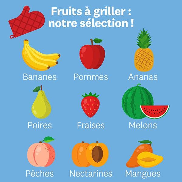 Aperçu graphique des variétés de fruits adaptées aux grillades.