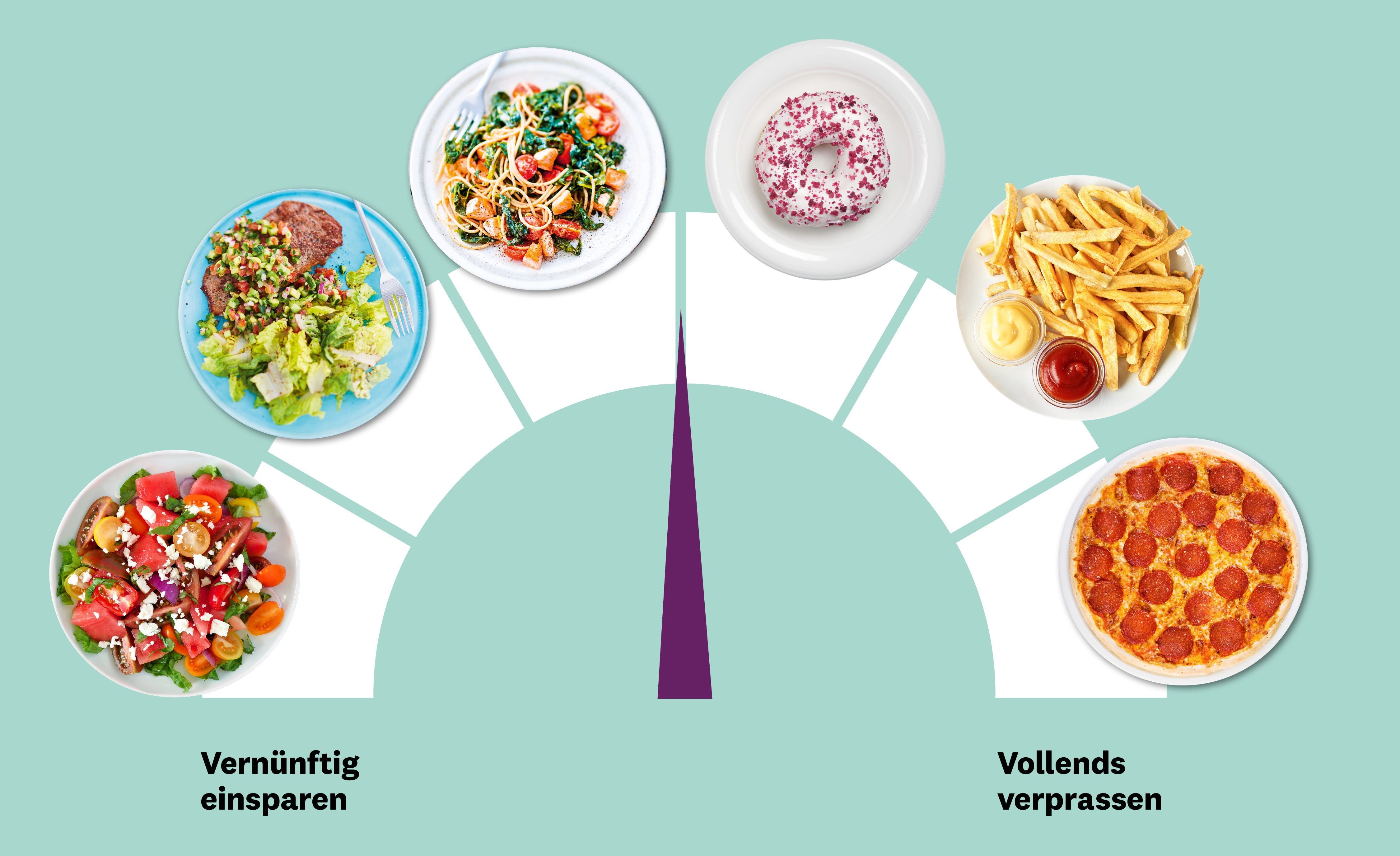 Barometer mit verschiedenen Gerichten.
