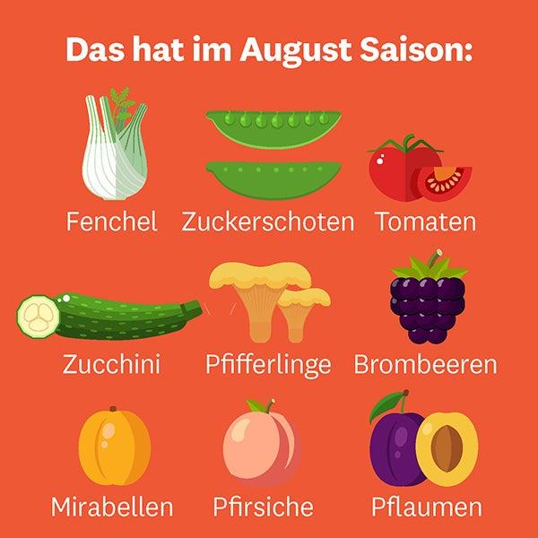 Eine grafische Übersicht von saisonalem Obst und Gemüse